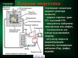 Атомная энергетика За и Против Дроплак ру Атомная энергетика За и Против