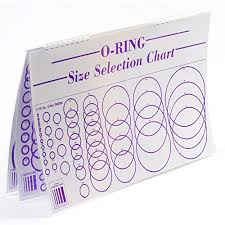 Small Parts O Ring Sizing Chart Laminated 3 Sheets Paper And Plastic