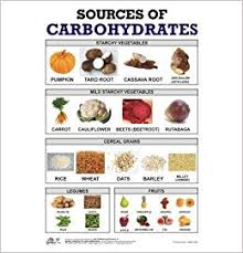 Food And Carbohydrates Chart Buy Sources Of Carbohydrates Chart Book Online At Low Prices