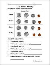 U S Coins Picture Graph Abcteach