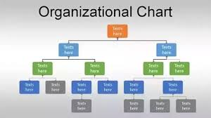 How To Make A Department Organizational Chart Quora