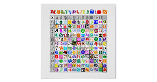 Fun Colorful Multiplication Table Poster   Zazzle.com