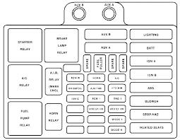 dodge caravan fuse panel diagram grand box wiring software 1996 dodge caravan fuse panel diagram grand box wiring software 1996