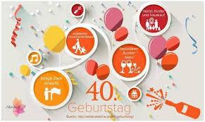 Geburtstagswünsche Zum 40 Geburtstag Mann