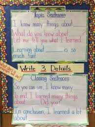 Topic Chart For Writing Topic Sentence And Closing Sentence Anchor Chart First