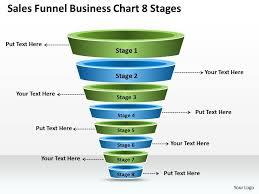 Sales Plan Ppt Google Search Presentations Templates