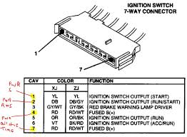 jeep wagoneer ignition wiring Electronic Ignition Wiring Diagram 95 Pertronix Distributor Wiring Diagram