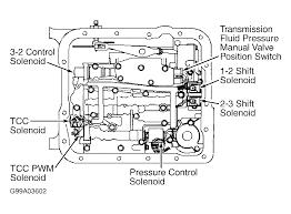 4l80e to 4l60e wiring harness diagram on 4l80e images free 4l80e Transmission Wiring Diagram 4l80e to 4l60e wiring harness diagram 12 4l60e to 4l80e wiring harness 1993 4l80e wiring harness diagram chevy picup 4l70e transmission wiring diagram
