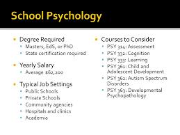 The Psychology Major Workshop Ppt Video Online Download