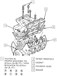 1999 pontiac grand prix radio wiring diagram 1999 discover your 92 grand prix wiring diagram