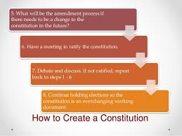 How Constitutioncreated Flowchart