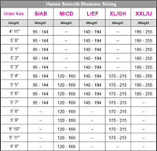 Girls Bra Size Chart Underwear Measurement Chart Girl Underwear Size Chart Donna