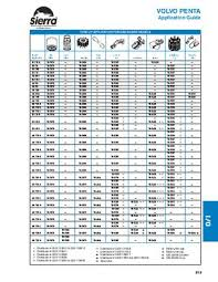 sierra marine engine and drive parts for volvo penta i o page 1