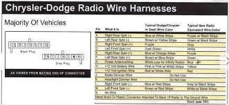 dodge radio wiring dodge image wiring diagram 2001 dodge durango radio wiring diagram wiring diagram and schematic on dodge radio wiring