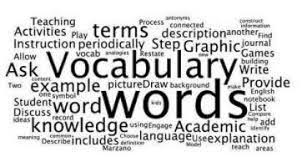 Flip Chart Guessing Game Vocabulary Review Game For Kids