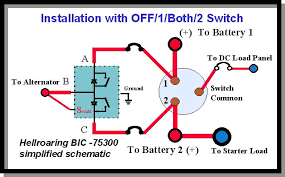guest marine battery switch wiring diagram Marine Battery Switch Diagram panel and battery dual switch wiring diagram marine battery switch wiring diagram