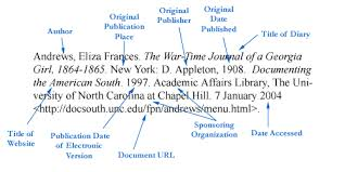 How To Cite For Mla Detailed Mla Citation For A Published Diary