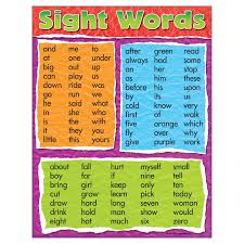 Learning Chart Learning Sight Words Chart