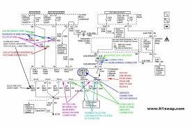 2000 chevy venture starter wiring diagram 41 wiring diagram images 2000 chevy cavalier starter wiring diagram 2000 chevy cavalier 2000 chevy cavalier fuse box diagram