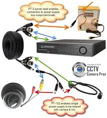 17 best cctv camera & surveillance system installation images on wiring diagram for security camera 17 best cctv camera & surveillance system installation images on security camera wiring diagram