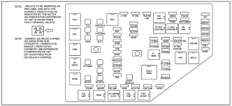 2007 mitsubishi eclipse fuse box diagram wiring library 2007 mitsubishi galant fuse box diagram wire center