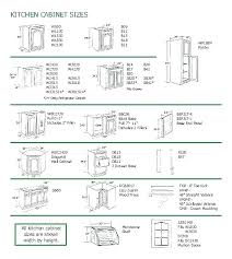 Height Of Kitchen Cabinets Unique Refrigerators Standard Size Standard Fridge Dimensions Standard Size