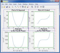 matlab axis font size axes resize to accommodate titles and labels