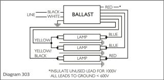 bodine b94c emergency ballast wiring diagram bodine b94c bodine b94c emergency ballast wiring diagram bodine b94c wiring diagram nilza net