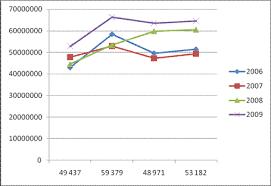 Реферат Отчёт о прохождении практики в ООО АДидас ru 53 182