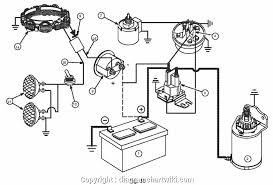 wiring diagram for briggs and stratton 21 hp engine trusted wiring Briggs and Stratton 18 HP Wiring Diagram useful briggs and stratton wiring diagram 12 5 hp 21 hp briggs and rh jeffhandesign info