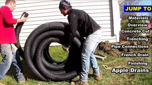 french drain cost. Plain Drain French Drain Cost And How To Complete Install C