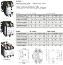 air conditioner contactor coil manufacturer supplier ac contactor coil