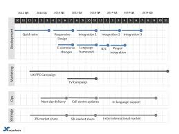 Development Roadmap Template 22 Visual Product Roadmap Templates Tools Template Lab