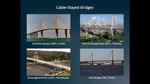 Fundamentals Of Bridge Design National Concrete Bridge Council