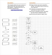 Excel Workflow Chart Template Free 20 Sample Flow Chart Templates In Pdf Excel Ppt
