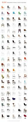 kinds of furniture styles. Amazing Types Of Dining Chairs The Mix And Match Guide Kinds Furniture Styles