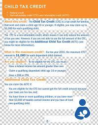 Form W 2 Income Tax Irs Tax Forms Form 1040 Tax Break Png