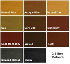 Natural Wood Colour Chart Bedowntowndaytona Com
