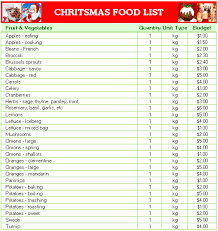 christmas dinner shopping list template – Free Online Form Templates