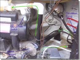similiar watkins spa heater diagram keywords circulation pump based heating systems watkins hot springs · hot springs vista wiring diagram