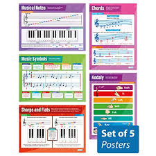 Music Theory Set Of 5 Music Posters Classroom Posters For Music Laminated Gloss Paper Measuring 33 X 23 5 Music School Posters Educational