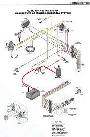 mercruiser 140 wiring diagram mercruiser image 1979 mercruiser wiring diagram 1979 auto wiring diagram schematic on mercruiser 140 wiring diagram