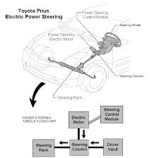 electric power steering toyota prius electric steering system