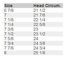 Acu Alternate Size Chart Propper Bdu Pants Size Chart Propper Clothing Size Chart
