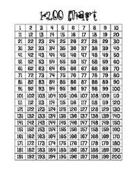 200 Chart Printable Worksheets Teachers Pay Teachers