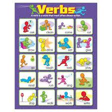 Chart Verb Verbs Chart