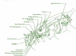 clutch switchcar wiring diagram 1991 mazda mx 5 fuse box diagram