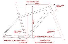 Santa Cruz Bikes Size Chart