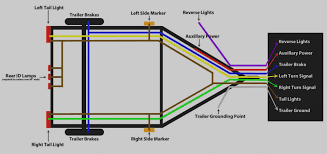 tractor trailer wiring led lights wiring diagram meta tractor trailer wiring led lights wiring diagram fascinating tractor trailer wiring led lights