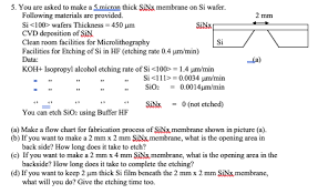 Micron To Mm Chart 5 You Are Asked To Make A 5 Micron Thick Sinmembr